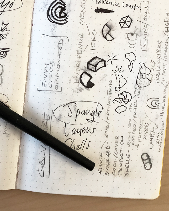 Photo of a sketch pad with various logo ideas and concepts drawn across the pages.